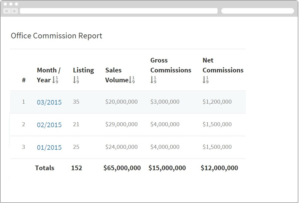 real estate sales commission software